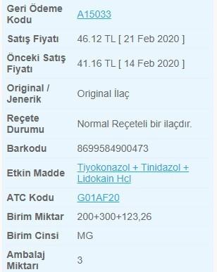 GynoMax fitil Ne Ise Yarar Fiyat 2021