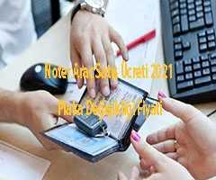 Noter Arac Satis Ucreti 2021 Plaka Degisikligi Fiyati