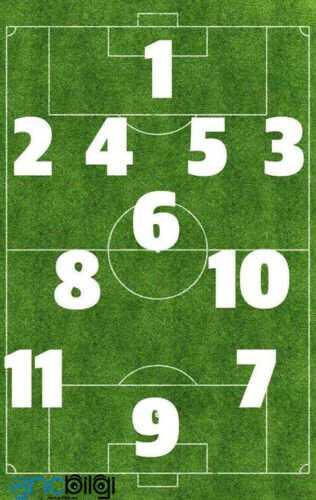 futbol mevki numaralari