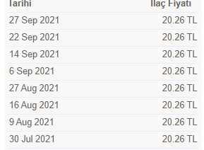 Panto Fiyat 2021